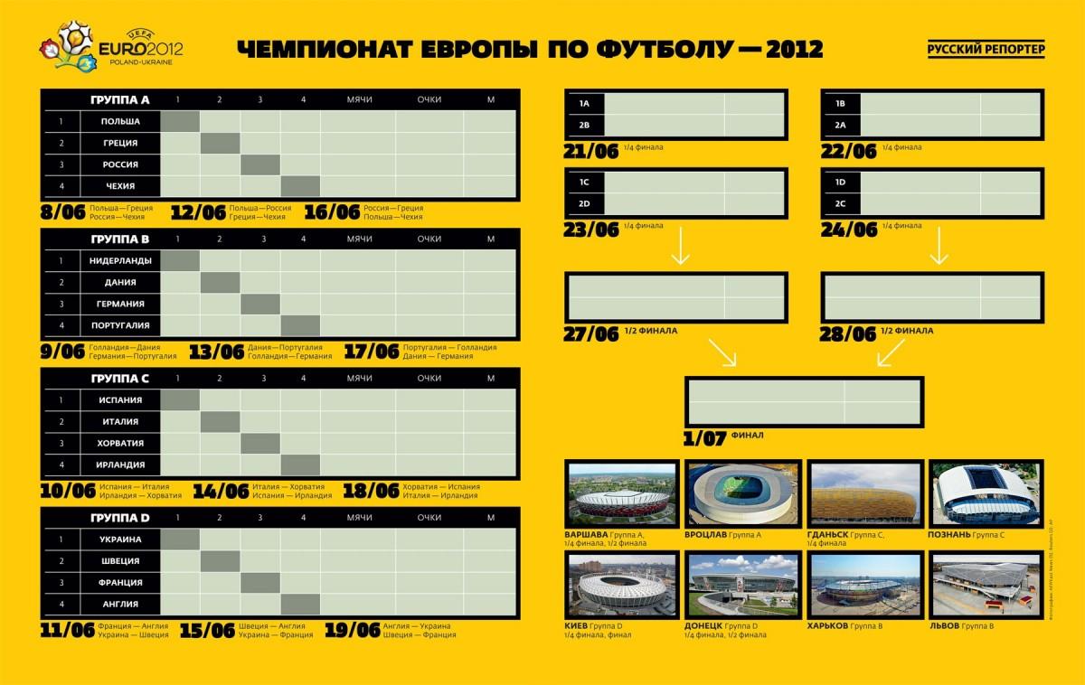 Чемпионата европы по футболу 2012
